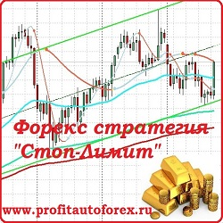 Forex-Strategy-Stop-Limit-LOGO_250x250